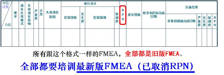 新版FMEA发布了